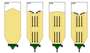 bin-activator-expanded-flow